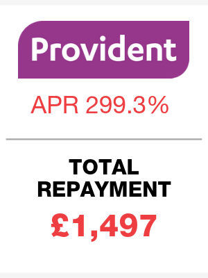 London Community Credit Union loans are cheaper than Provident loans
